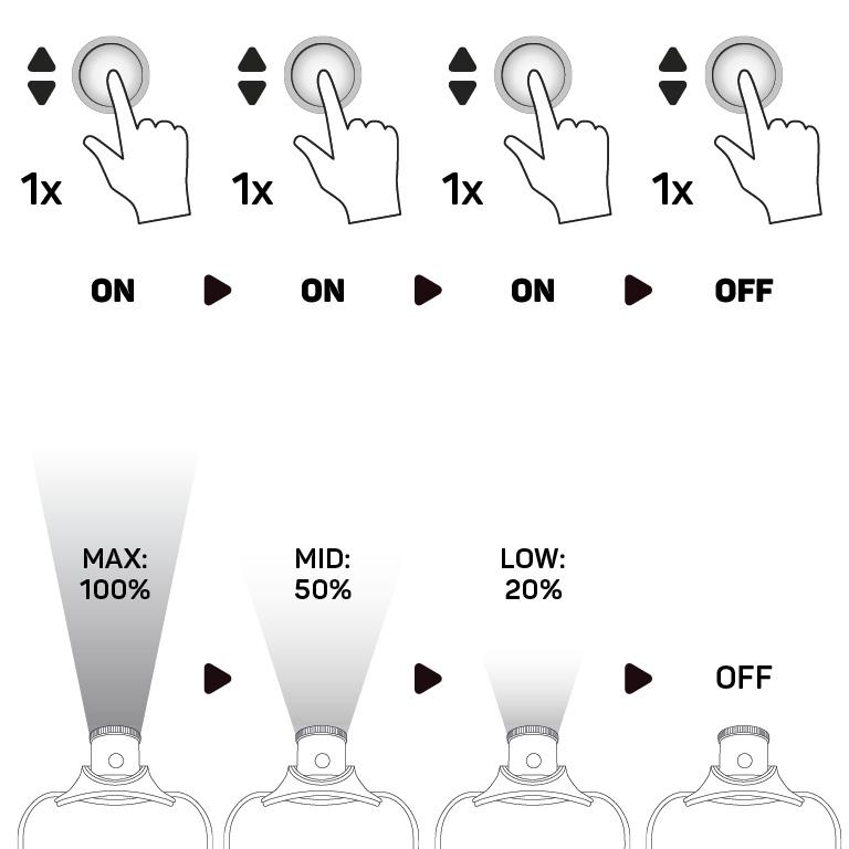 RANCEO PH7 - How to - Manual - Hvordan betjener jeg pandelampen / pandelygten og hvordan virker den Step01