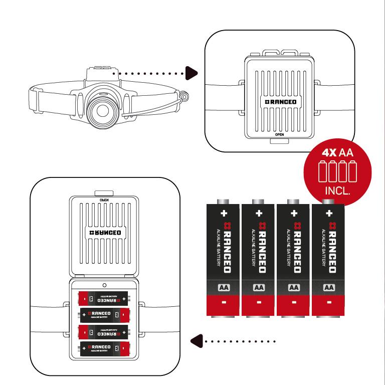 RANCEO PH7 - How to - Manual - Hvordan betjener jeg pandelampen / pandelygten og hvordan virker den Step03