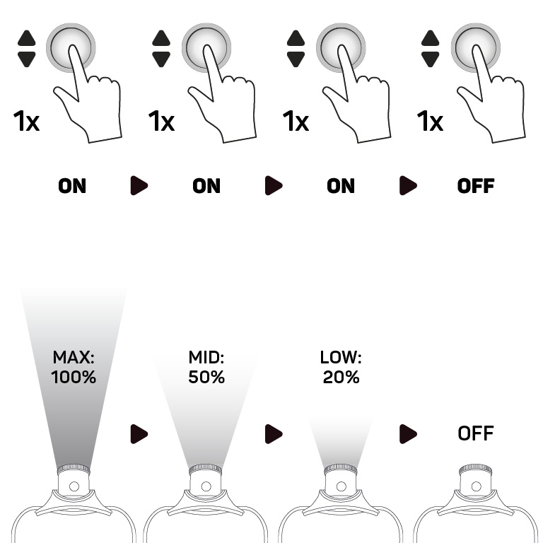 RANCEO PH8R - How to - Manual - Hvordan betjener jeg pandelampen / pandelygten og hvordan virker den Step01