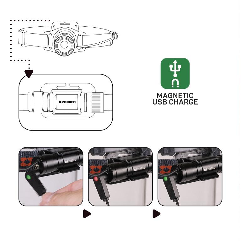 RANCEO PH8R - How to - Manual - Hvordan betjener jeg pandelampen / pandelygten og hvordan virker den Step03