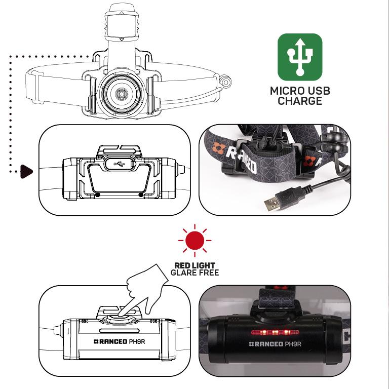 RANCEO PH9R - How to - Manual - Hvordan betjener jeg pandelampen / pandelygten og hvordan virker den Step03