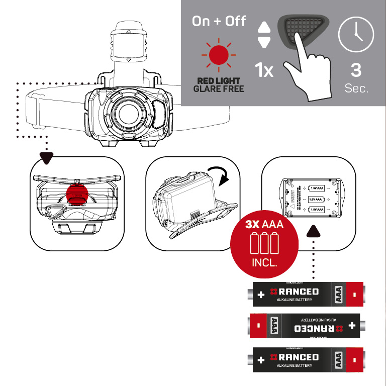 RANCEO SEE3 - How to - Manual - Hvordan betjener jeg pandelampen / pandelygten og hvordan virker den Step03