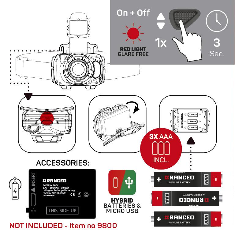 RANCEO SEE5 - How to - Manual - Hvordan betjener jeg pandelampen / pandelygten og hvordan virker den Step03