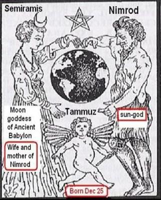 History of Rastafari: Babylon, Pagans and Nimrod