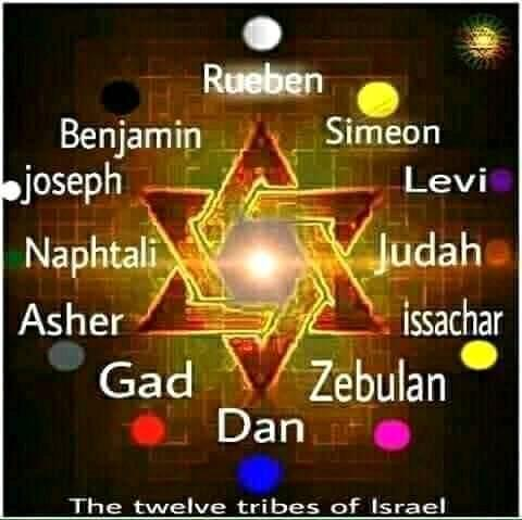 The Testament of the Tribe of Asher | An explanation of dual personality
