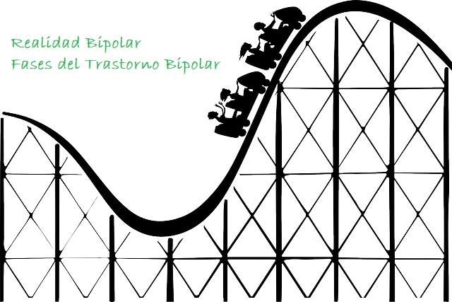 Fases del Trastorno Bipolar