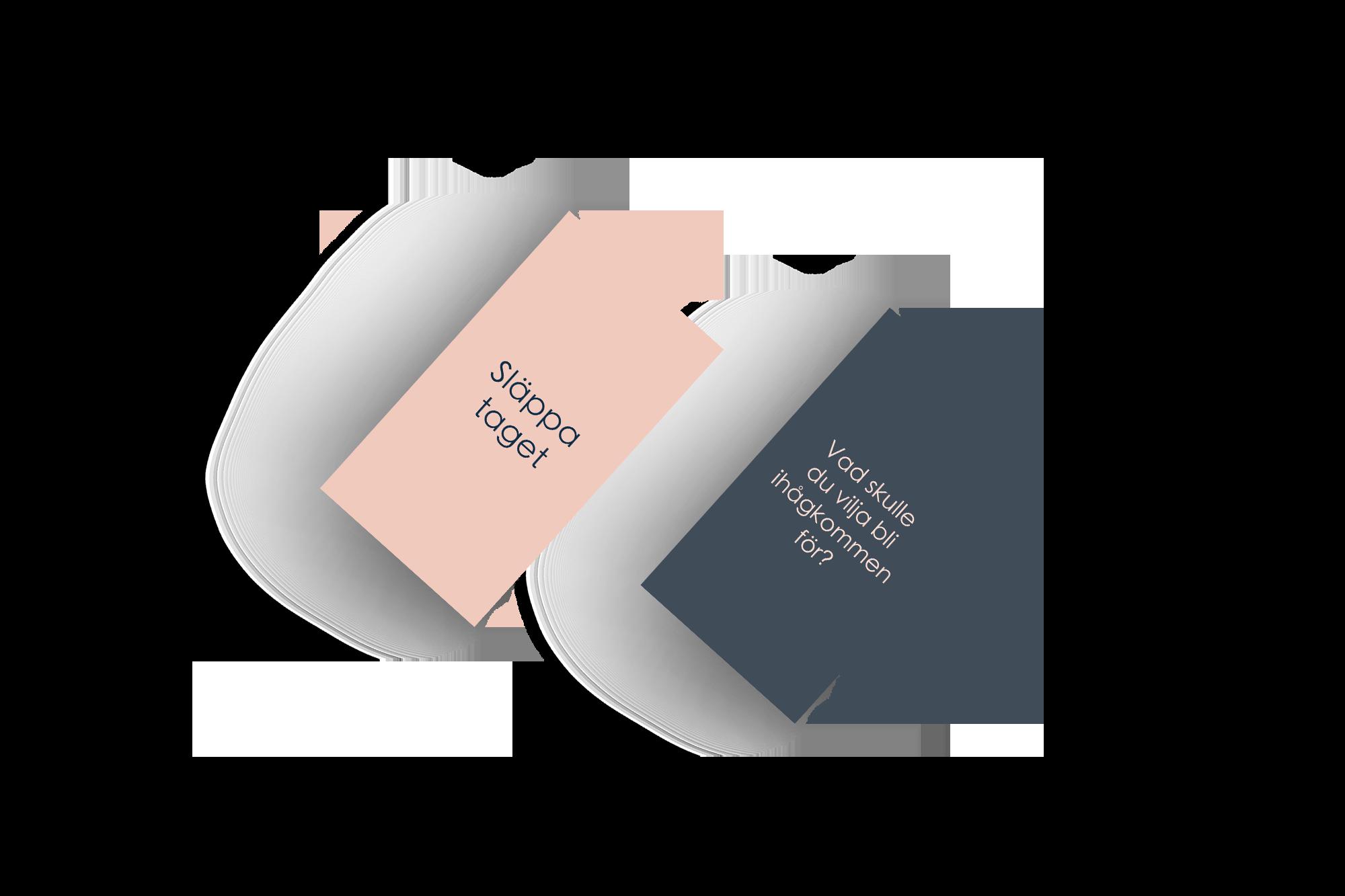 Samtals- och värderingskort