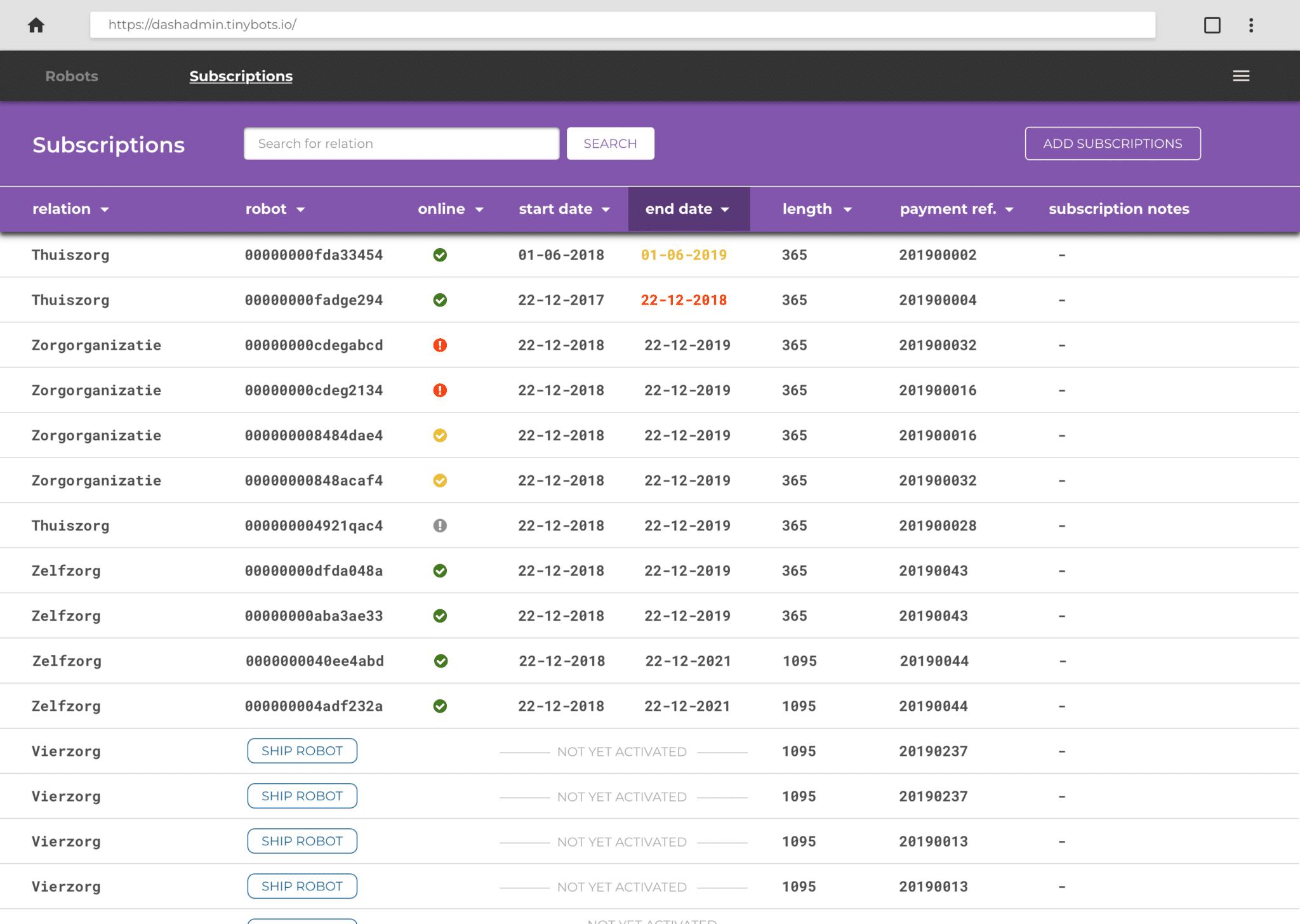 A screenshot of an administrative dashboard