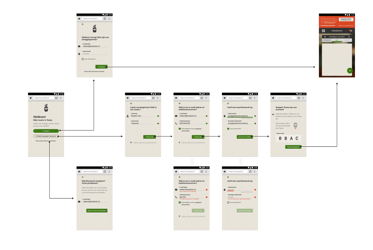 Wireframe of account creation for Tessa's app