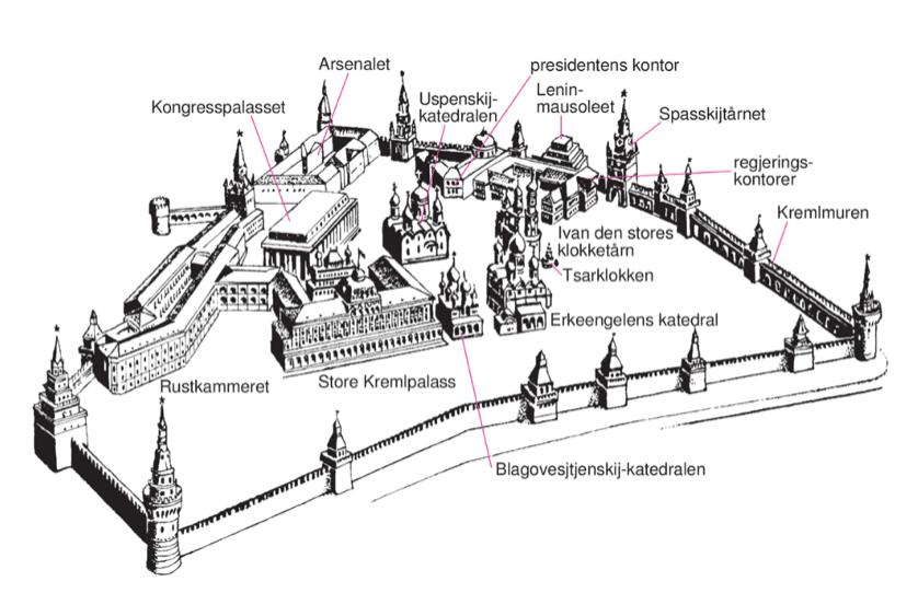 Illustrasjonsbilde av kreml, Moskva