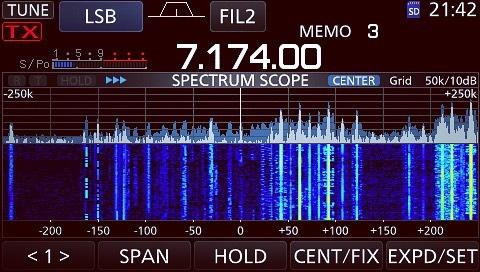 Lots of signals tonight #hf #spectrum #7mhz #icom #7300 #sa6bwx #hamradio #hamradiouk