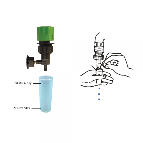 Flow adjsutment for Hydromat