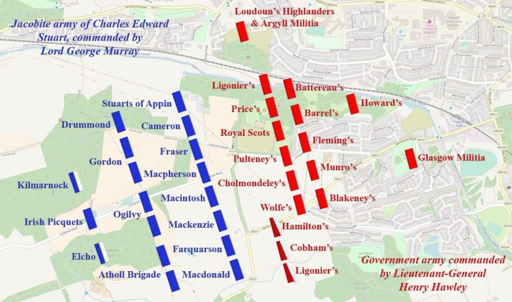 battle of falkirk muir