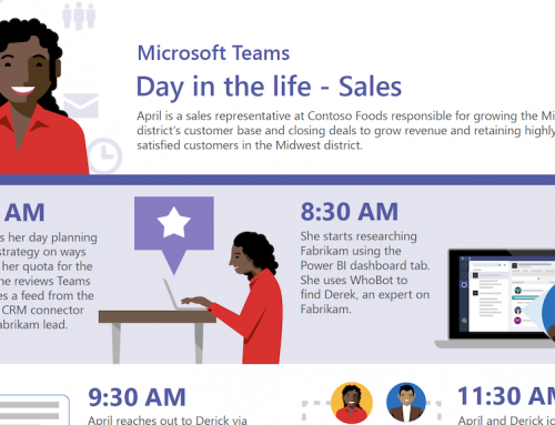A day in the life – sales with Microsoft Teams