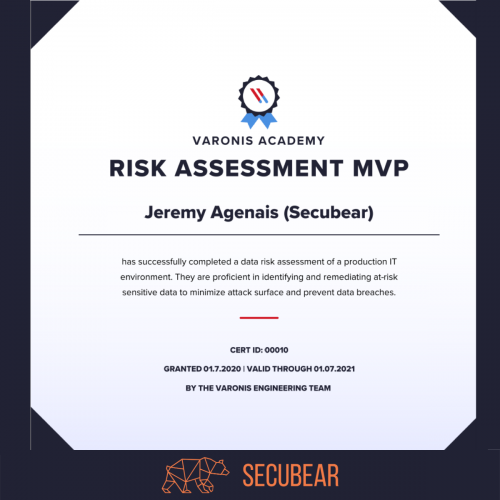 Secubear Jeremy Varonis Data Centric Security Data Risk Assessment