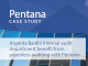 Argenta Bank's internal audit department benefit from auditing with Pentana