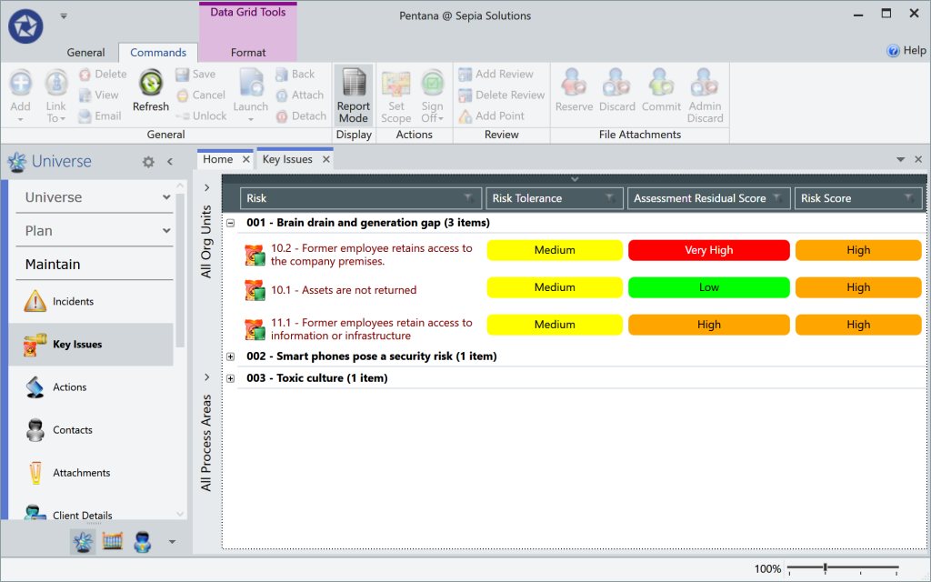 Pentana - Key Risk tolerance compared to Entity Risk scores