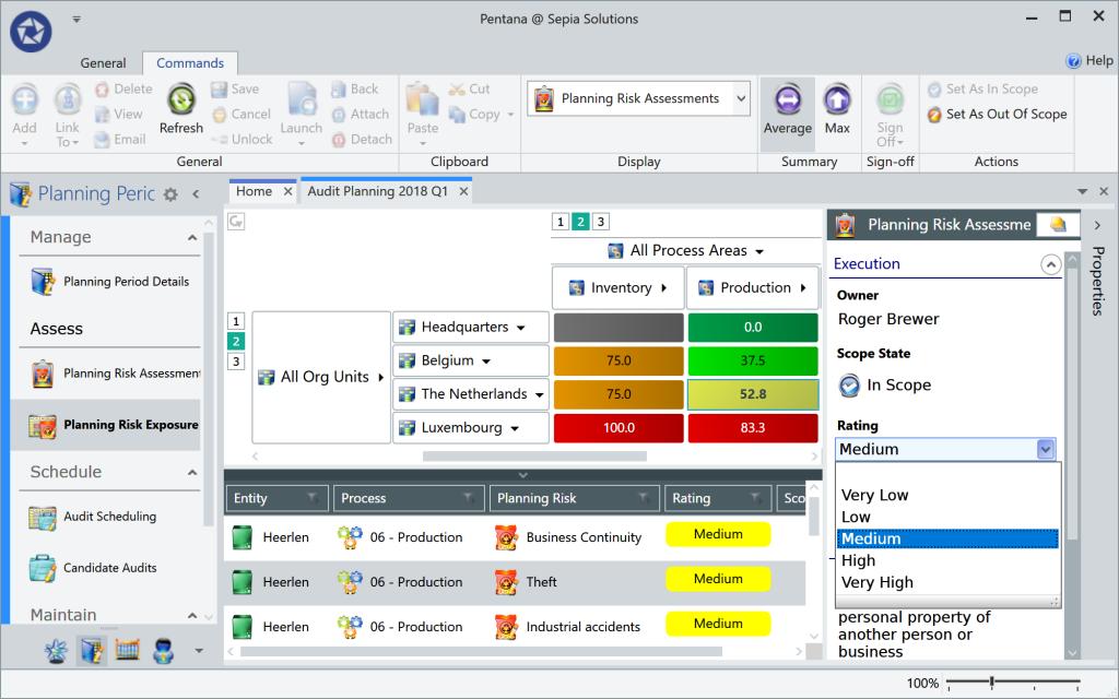 Pentana - Performing planning risk assessments