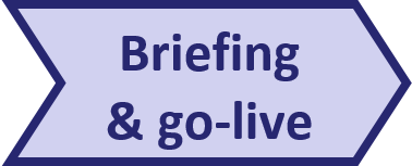 Pentana implementation approach - Go-live