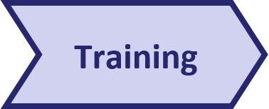 Pentana implementation approach - Training