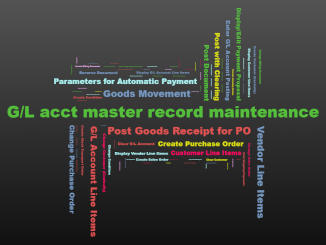 Word cloud graph created with Arbutus Analyzer 7.0 illustrating SoD issues as colourful collection of transaction types.