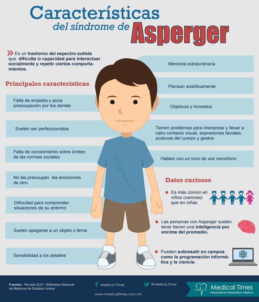 características síndrome de asperger