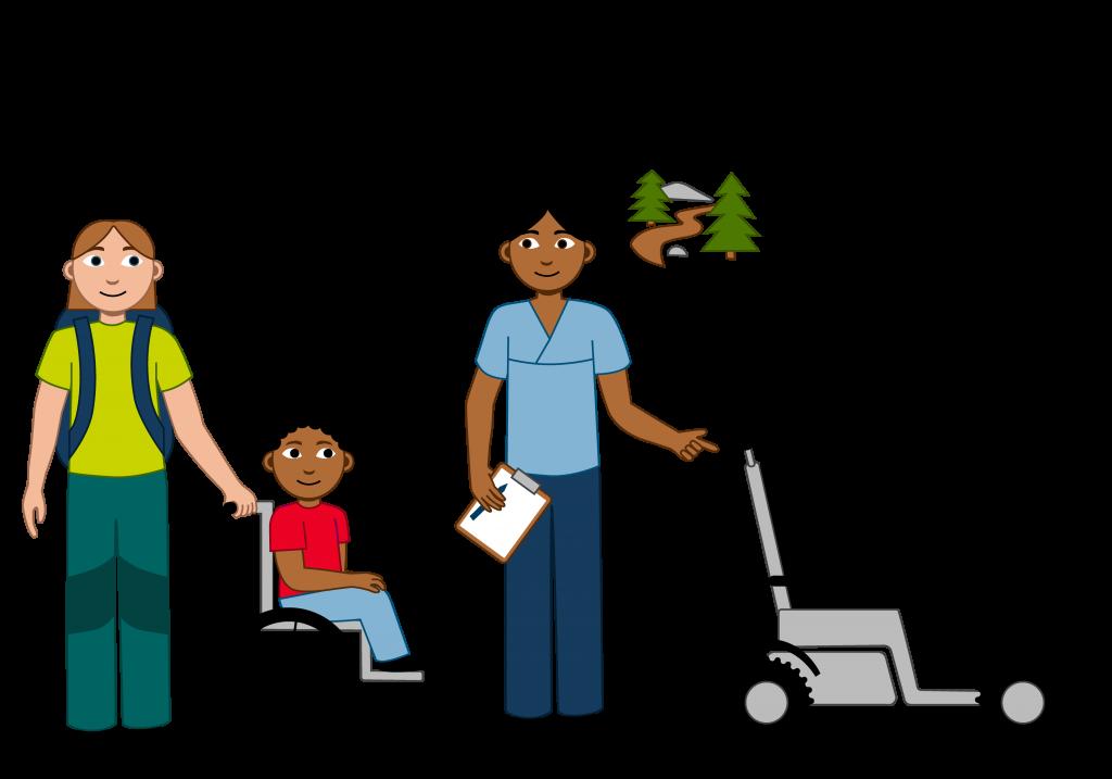 Illustrasjon Det er tre personer i bildet. En assistent, en elev og en ergoterapeut. Assistenten har på seg turklær. Eleven prater med ergoterapeuten. Og ergoterapeuten viser eleven som sitter i rullestol en terrengstol som hun kan bruke i skogen.