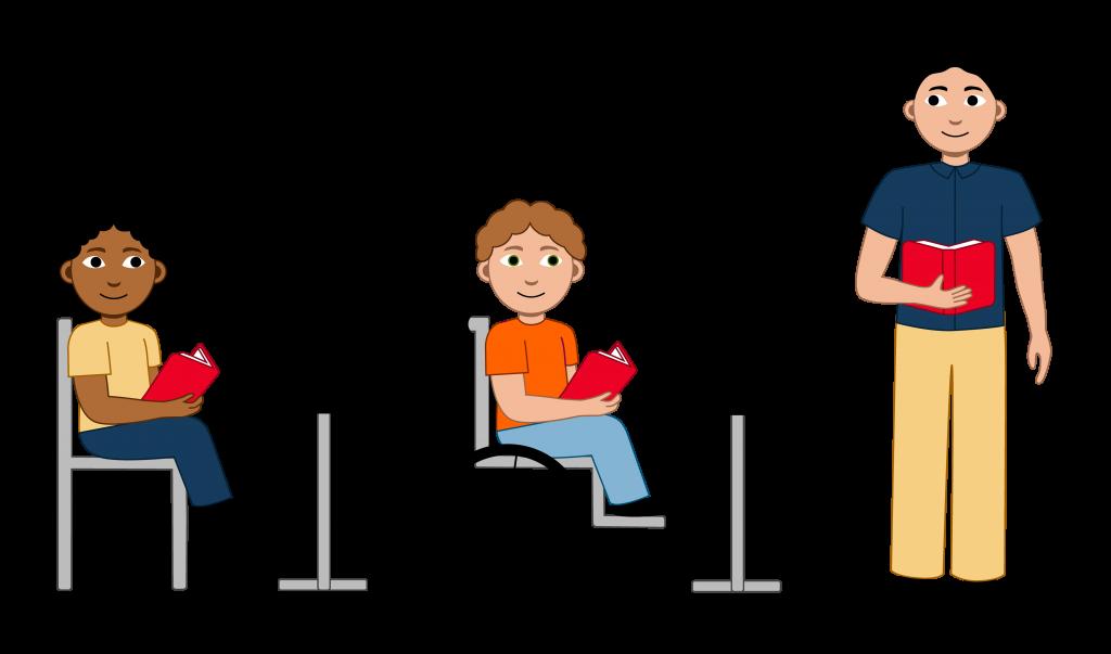 Illustrasjon det er tre personer i bildet. Det er to elever og en lærer. Den ene eleven sitter i manuell rullestol og har brunt kort hår. Den andre eleven har mørkt langt hår. Læreren har mørkt kort hår og underviser fra en bok.