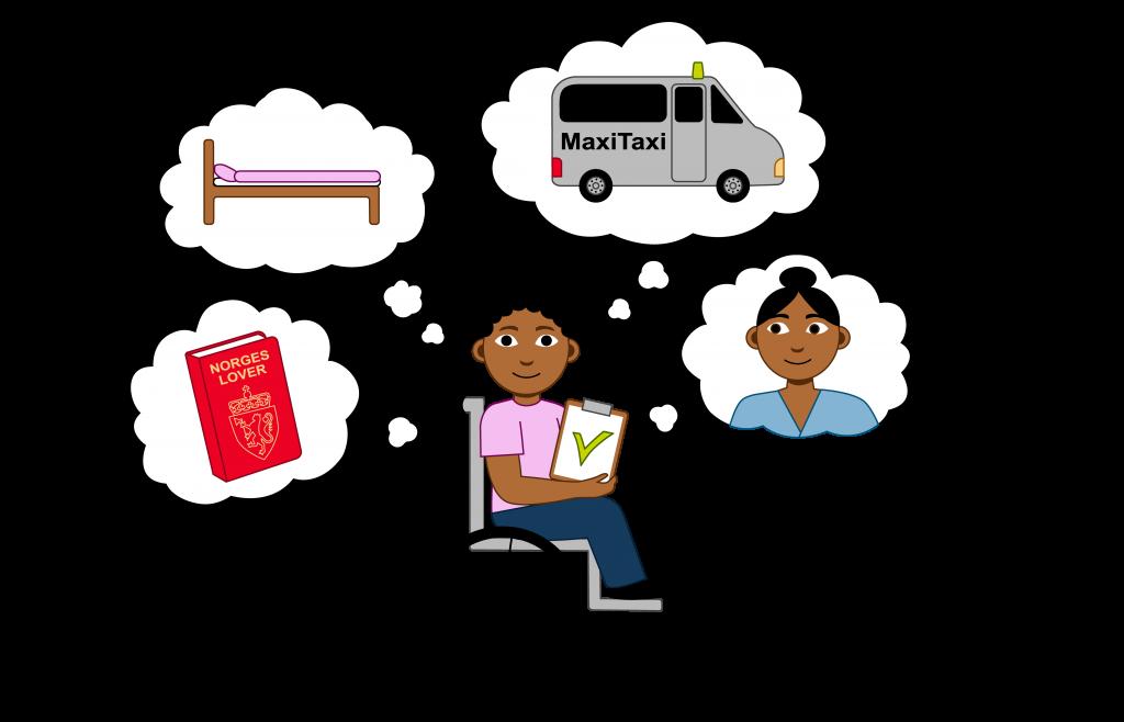 En elev med mørkt og kort krøllete hår sitter i sin manuelle rullestol. Eleven viser frem en liten tavle med sjekkliste symbol. Over seg har personen fire tankebobler. I den første tankeboblen er det bilde av boken med Norske lover. I den andre tankeboblen er det bilde av en hvilebenk. I den tredje tankeboblen er det bilde av en Maxi-Taxi. Og i den fjerde tankeboblen er det bilde av et menneske med et vennlig fjes.