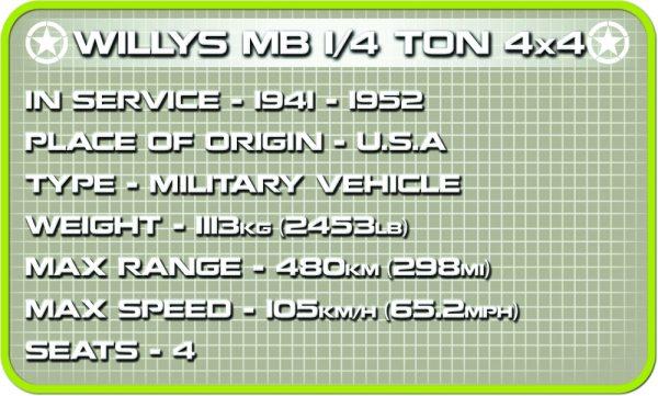 COBI 2399, U.S. Army Truck 1/4 ton