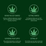 Press Release: Dispense Hemp Your Resource For Starting A Marijuana Dispensary in California
