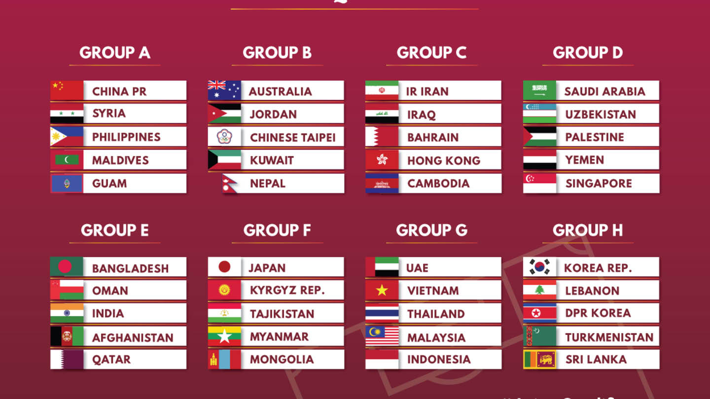 World Cup Football 2022 Asian Qualifiers Draw Nepal To Face Tough Team South Asia Time