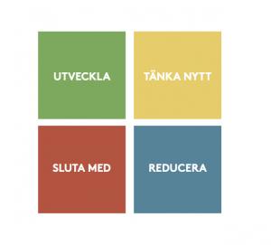 Elevhälsan & pedagogisk personal behöver samarbeta