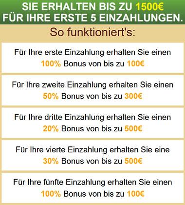 1500€ Bonus im Detail