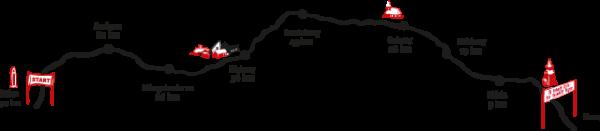 vasaloppet_karta