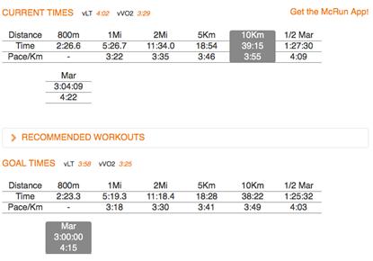 McMillans kalkulator estimerer tiden din på ulike distanser ut i fra tidligere resultater.