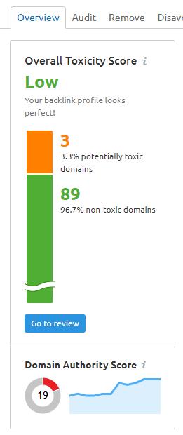 semrush backlink analyse overview