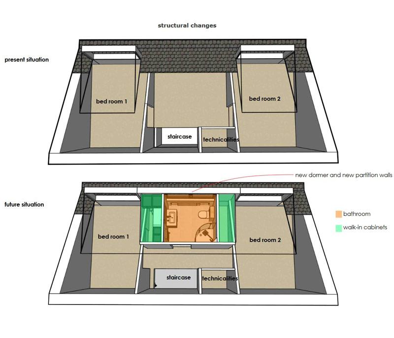 Bathroom attic renovation