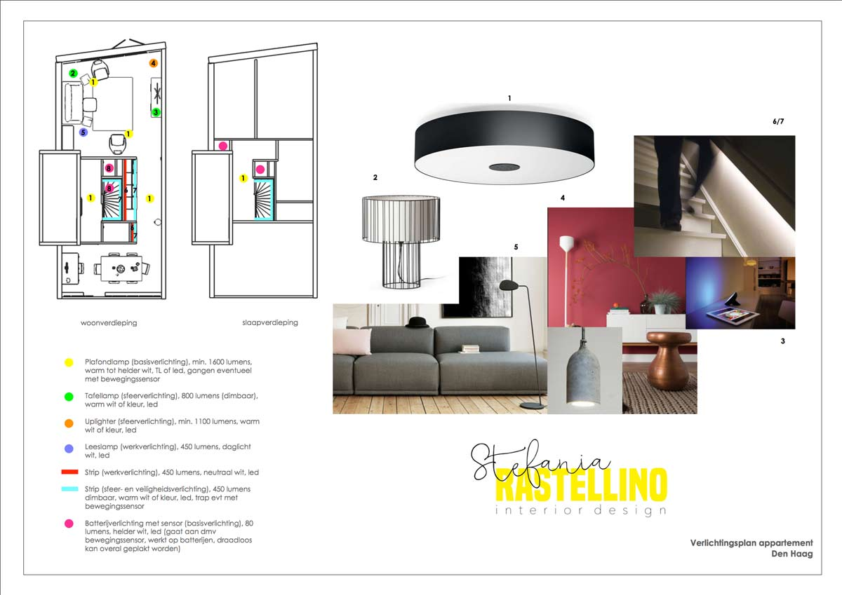 Lighting Plan Home