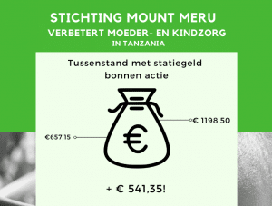 Lege flessen actie passeert de €1000!