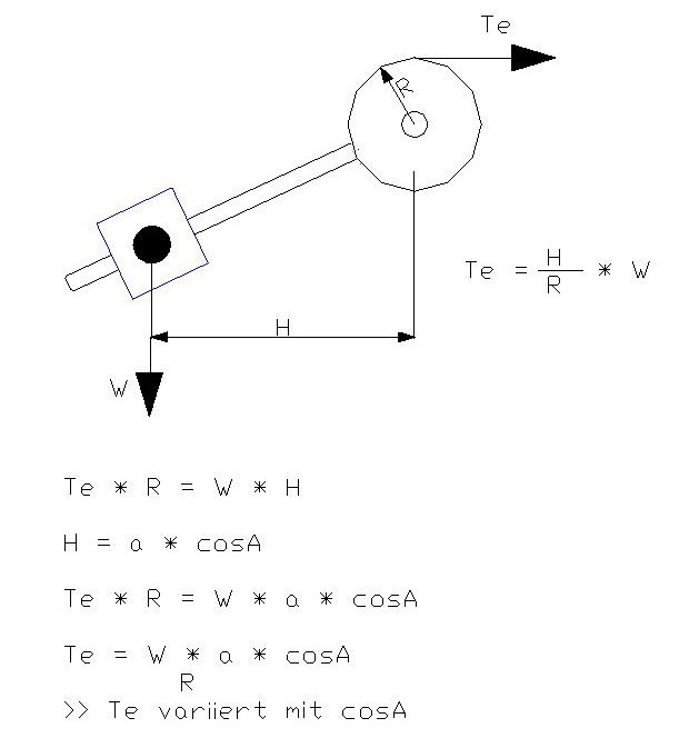 rolle-system-mathematiek