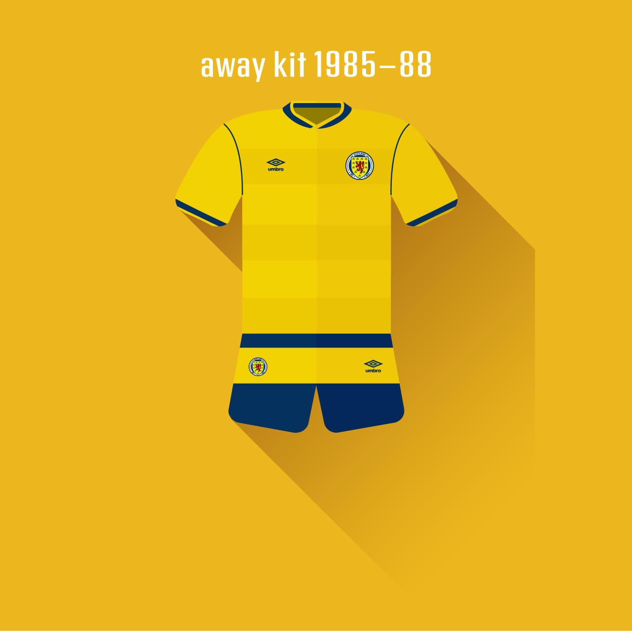 scotland-away-85-88
