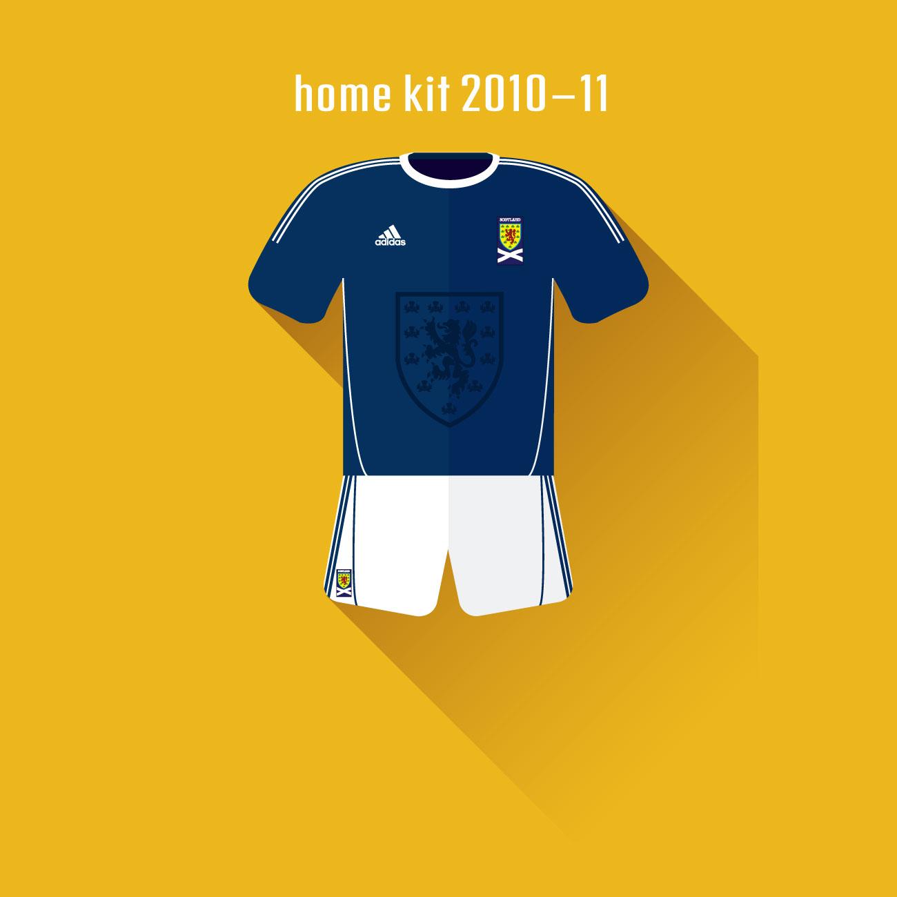 scotland-home-2010-11