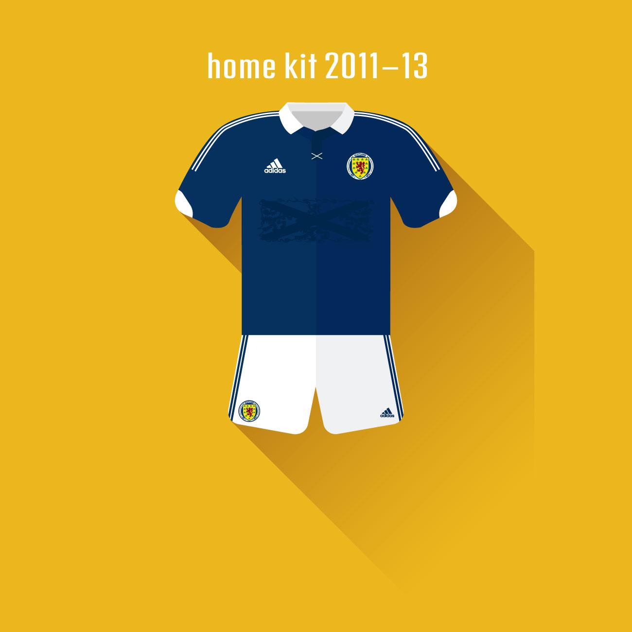 scotland-home-2011-13