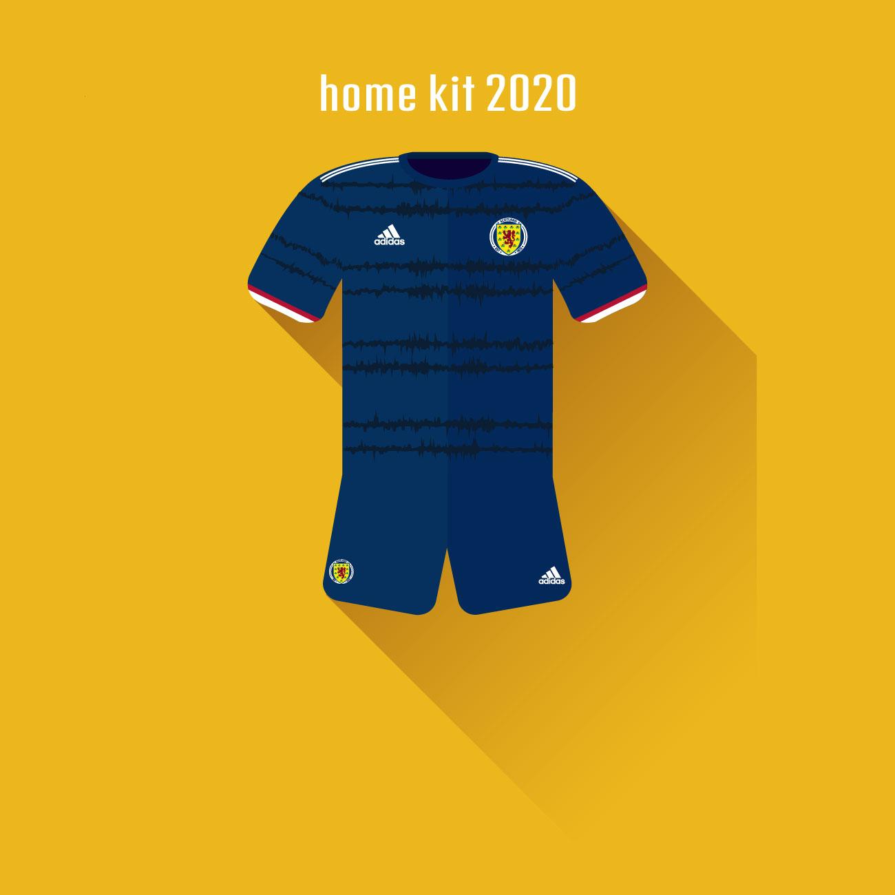 scotland-home-2020