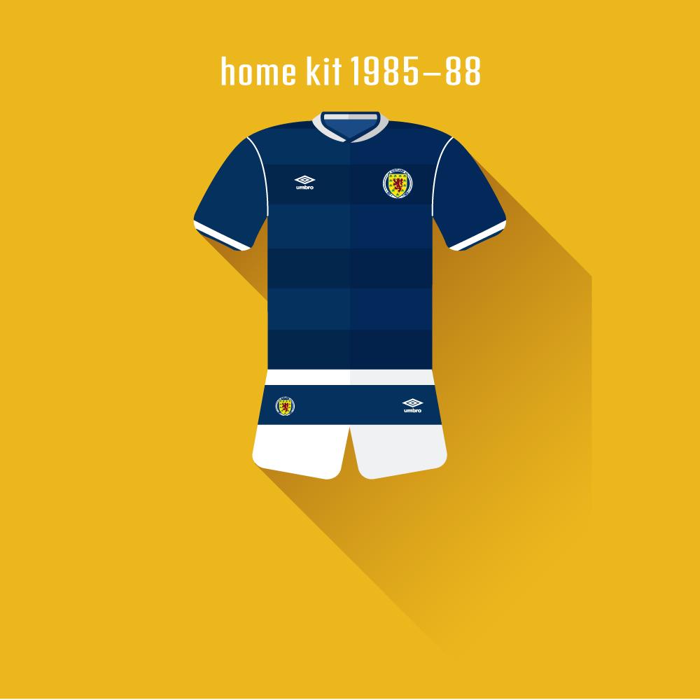 scotland-home-85-88