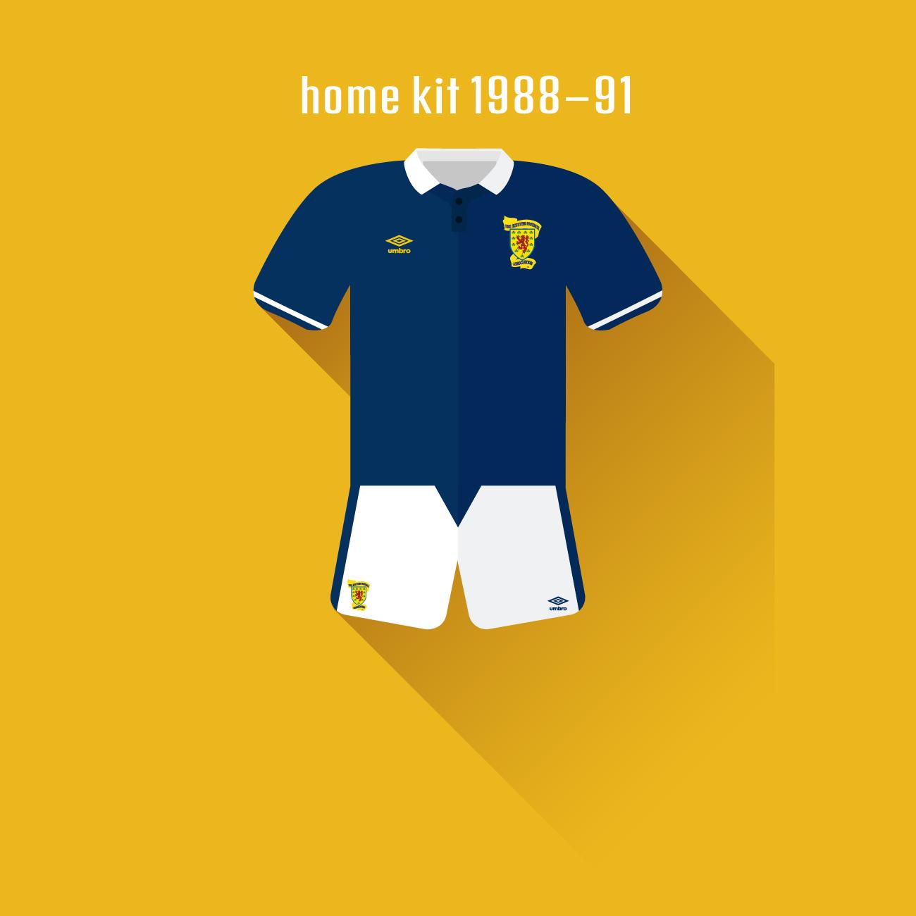 scotland-home-88-91
