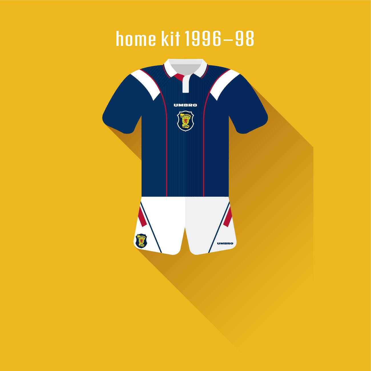 scotland-home-96-98