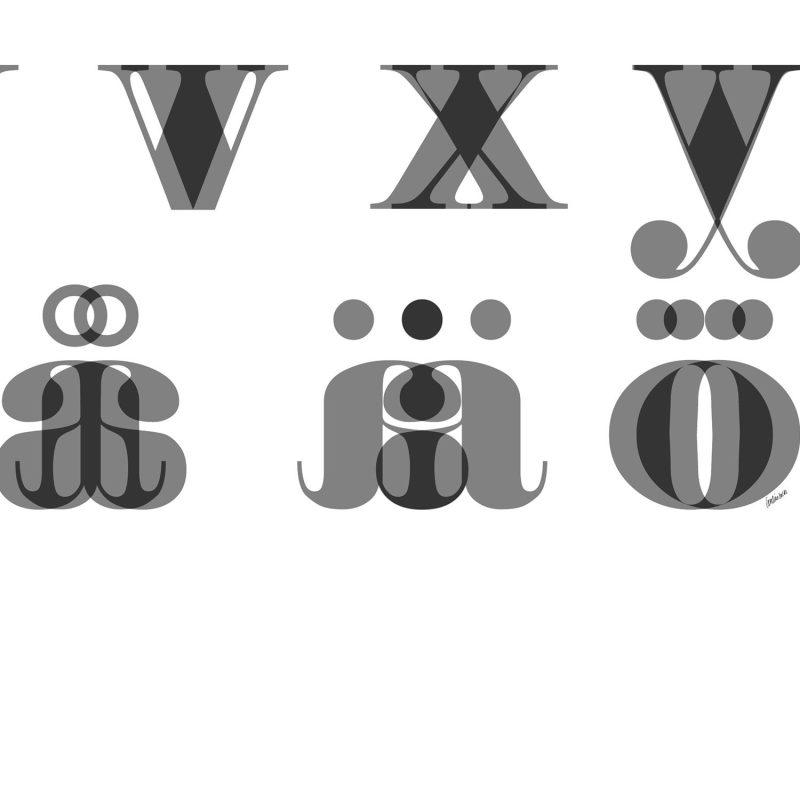 Alfabetet framlänges och baklänges - Studio Caro-lines