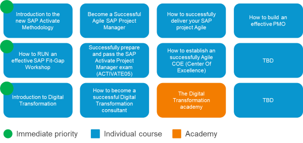 SuccessLearner Product Roadmap (2020 July)